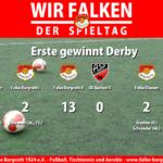 Ergebnisse 1. Spieltag